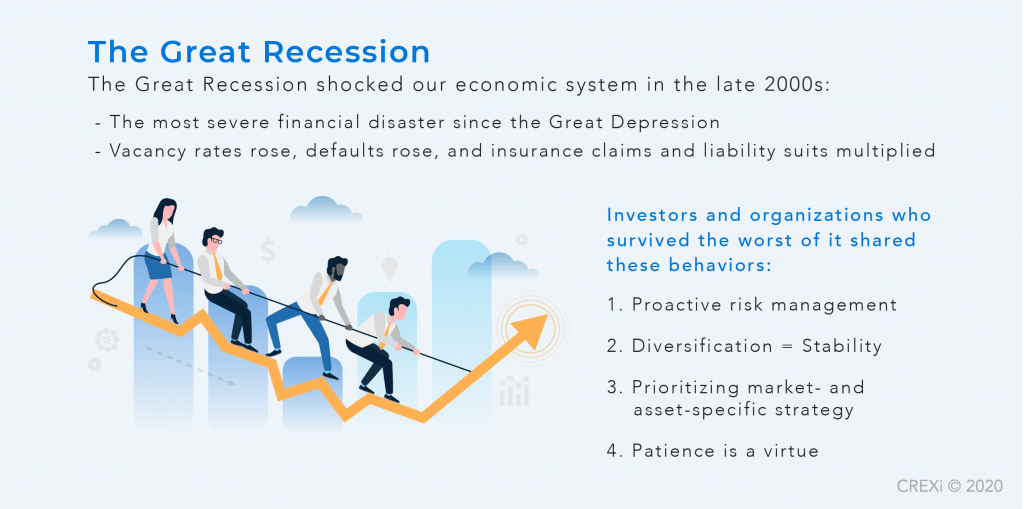 cartoon infographic how the market handled the Great Recession